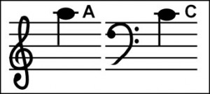 bass clef middle C
