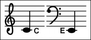 treble clef middle C